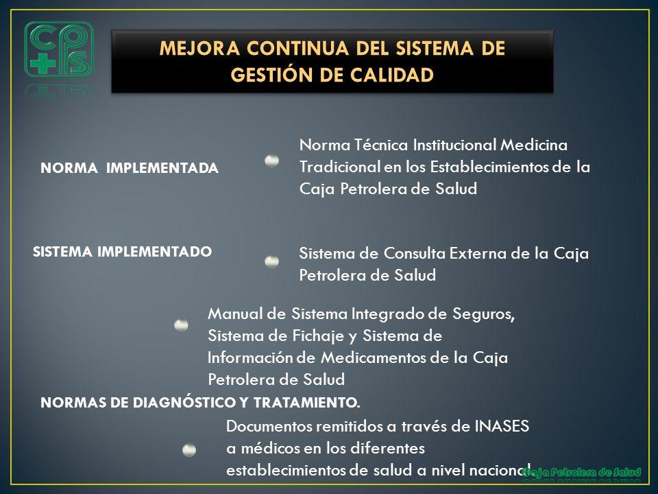 NORMA IMPLEMENTADA Norma Técnica Institucional Medicina Tradicional en los Establecimientos de la Caja Petrolera de Salud SISTEMA IMPLEMENTADO Sistema