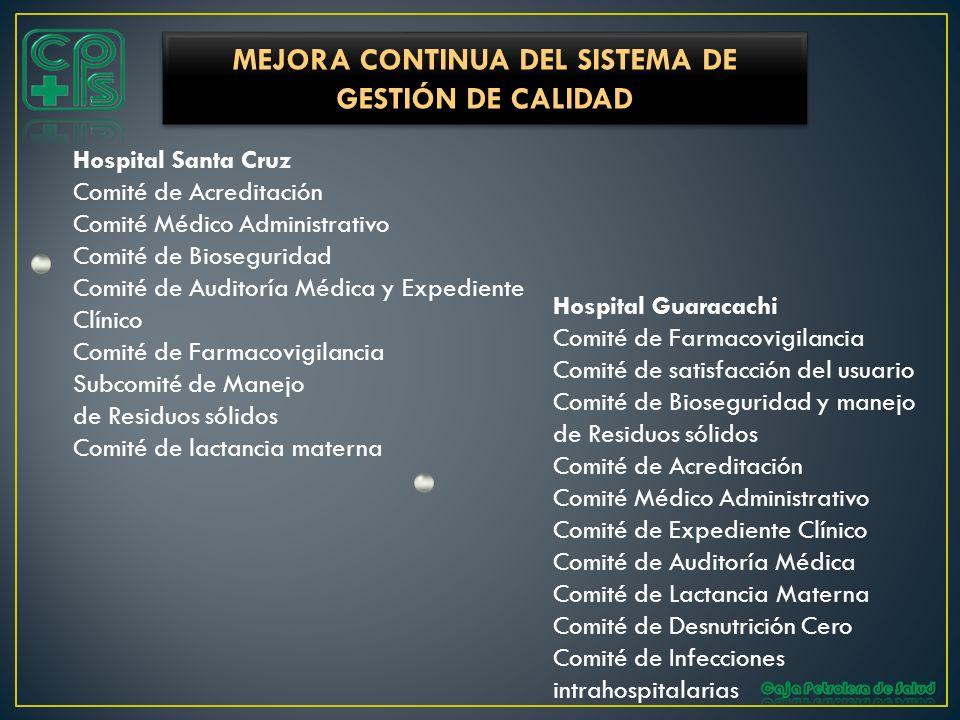 Hospital Santa Cruz Comité de Acreditación Comité Médico Administrativo Comité de Bioseguridad Comité de Auditoría Médica y Expediente Clínico Comité
