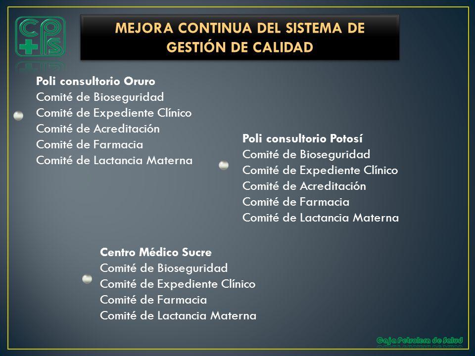 Poli consultorio Oruro Comité de Bioseguridad Comité de Expediente Clínico Comité de Acreditación Comité de Farmacia Comité de Lactancia Materna Centr