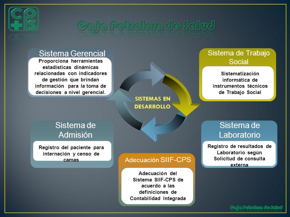 SISTEMAS EN DESARROLLO Sistema de Admisión Registro del paciente para internación y censo de camas Sistema Gerencial Proporciona herramientas estadíst
