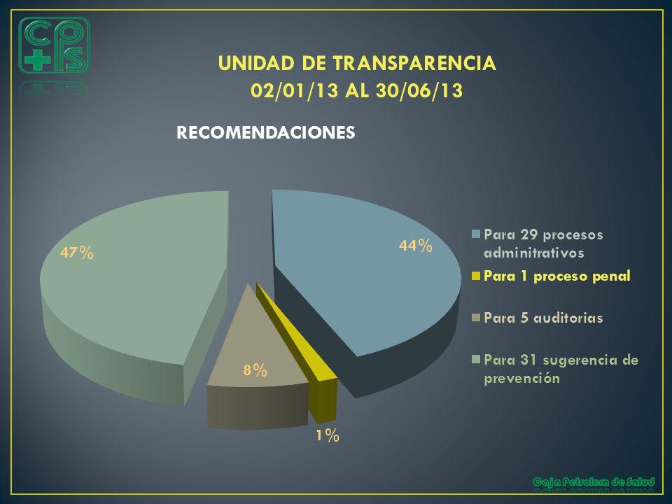 UNIDAD DE TRANSPARENCIA 02/01/13 AL 30/06/13