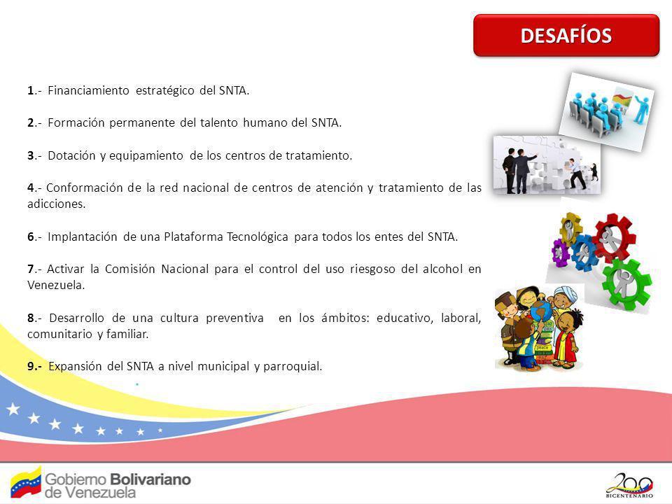 1.- Financiamiento estratégico del SNTA. 2.- Formación permanente del talento humano del SNTA. 3.- Dotación y equipamiento de los centros de tratamien