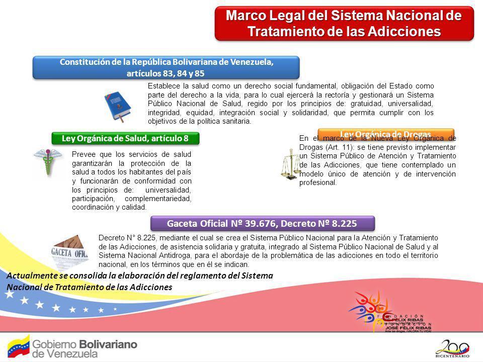 Constitución de la República Bolivariana de Venezuela, artículos 83, 84 y 85 Constitución de la República Bolivariana de Venezuela, artículos 83, 84 y
