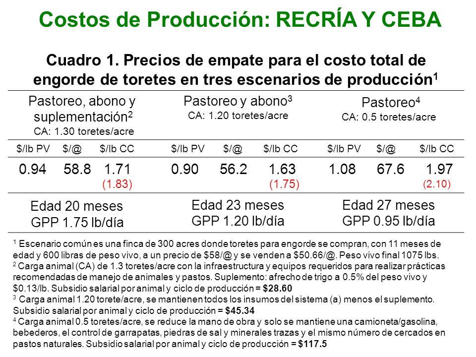 Costos de Producción: RECRÍA Y CEBA Cuadro 1.