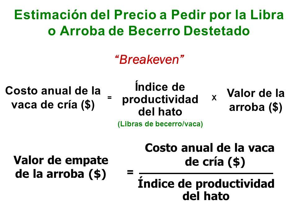 Costo anual de la vaca de cría ($) Valor de empate de la arroba ($) Índice de productividad del hato Valor de la arroba ($) Índice de productividad del hato (Libras de becerro/vaca) X= Costo anual de la vaca de cría ($) Breakeven =