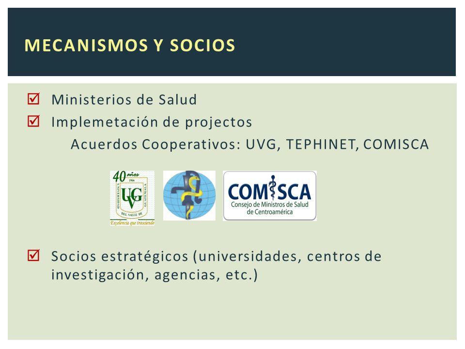 MECANISMOS Y SOCIOS Ministerios de Salud Implemetación de projectos Acuerdos Cooperativos: UVG, TEPHINET, COMISCA Socios estratégicos (universidades, centros de investigación, agencias, etc.)