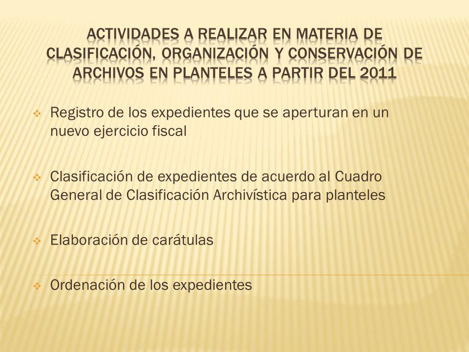 Registro de los expedientes que se aperturan en un nuevo ejercicio fiscal Clasificación de expedientes de acuerdo al Cuadro General de Clasificación A
