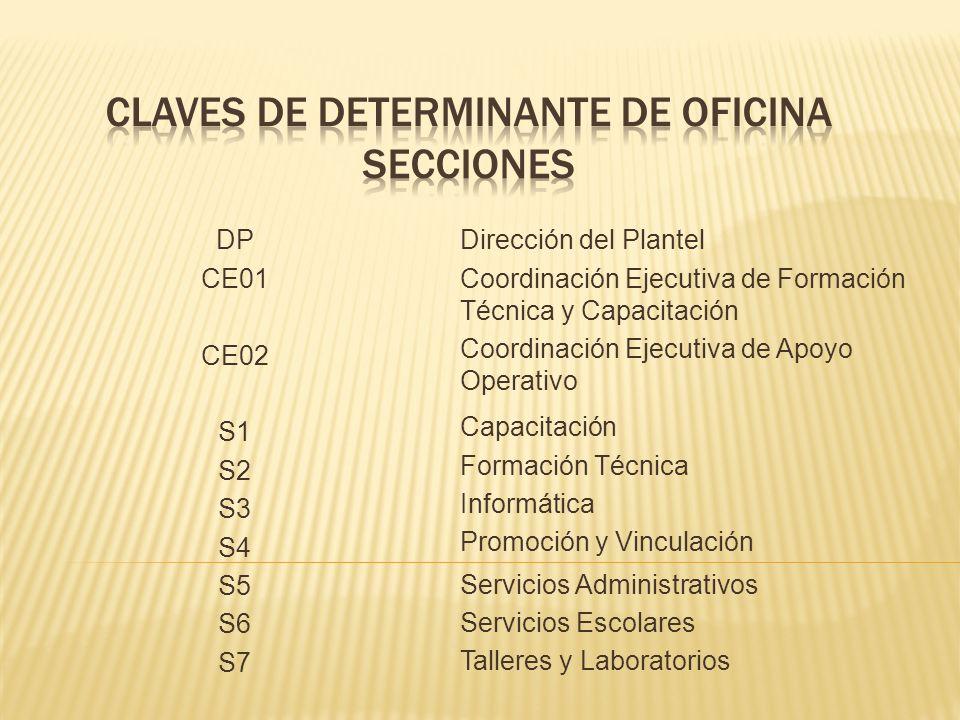 DP CE01 CE02 S1 S2 S3 S4 S5 S6 S7 Dirección del Plantel Coordinación Ejecutiva de Formación Técnica y Capacitación Coordinación Ejecutiva de Apoyo Ope