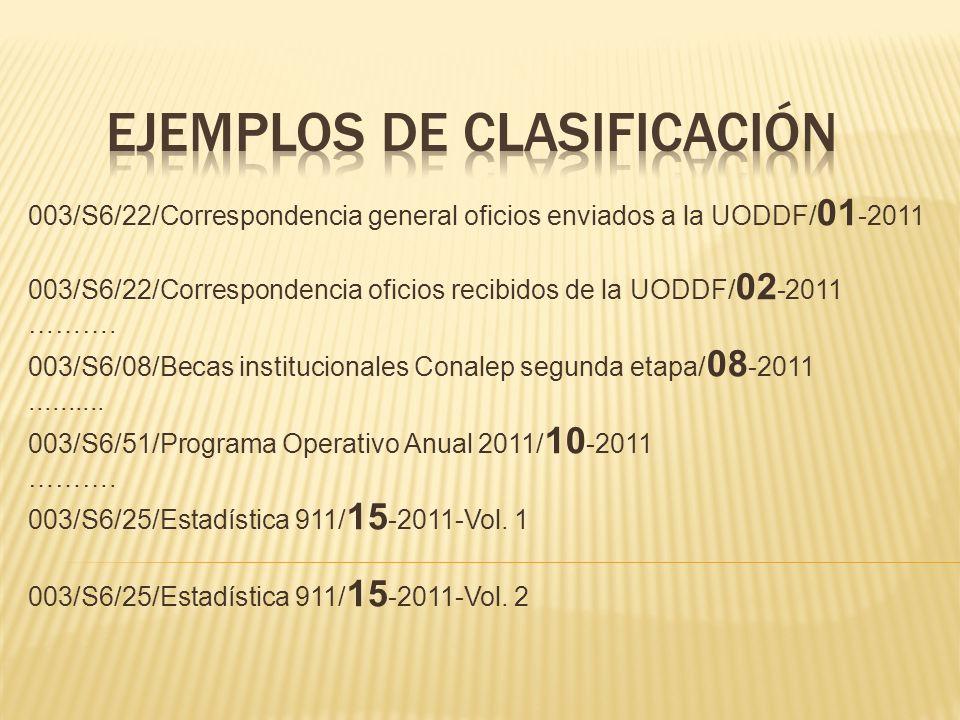 003/S6/22/Correspondencia general oficios enviados a la UODDF/ 01 -2011 003/S6/22/Correspondencia oficios recibidos de la UODDF/ 02 -2011 ………. 003/S6/