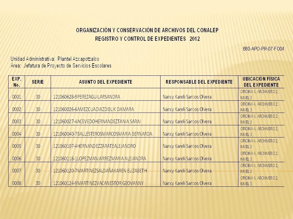 106/S6/30/ 121060628-9 PEREZ AGUILAR SANDRA / 01 -2012 106/S6/30/ 121060026-6 AMEZCUA DIAZ DIBLIK DAMARA/ 02 - 2012 106/S6/30/ 121060027-4 ACEVEDO HERNANDEZ TANIA SARAI/ 03 -2012 106/S6/30/ 121060040-7 BALLESTEROS MARCOS MARIA BERNARDA / 04 -2012