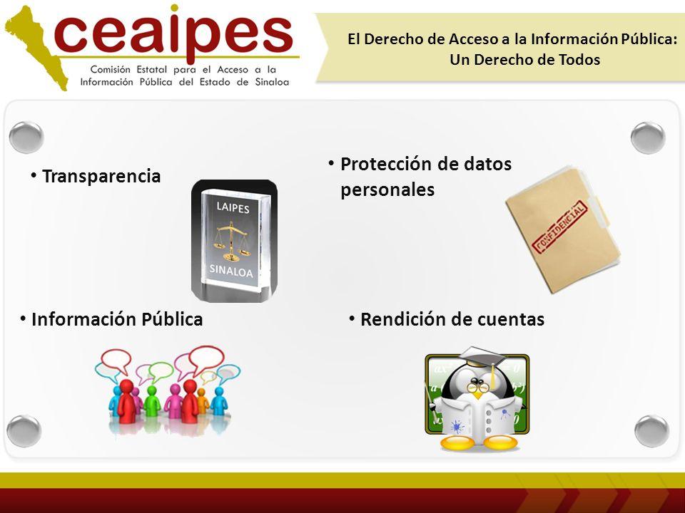 Transparencia Información Pública Rendición de cuentas Protección de datos personales El Derecho de Acceso a la Información Pública: Un Derecho de Todos