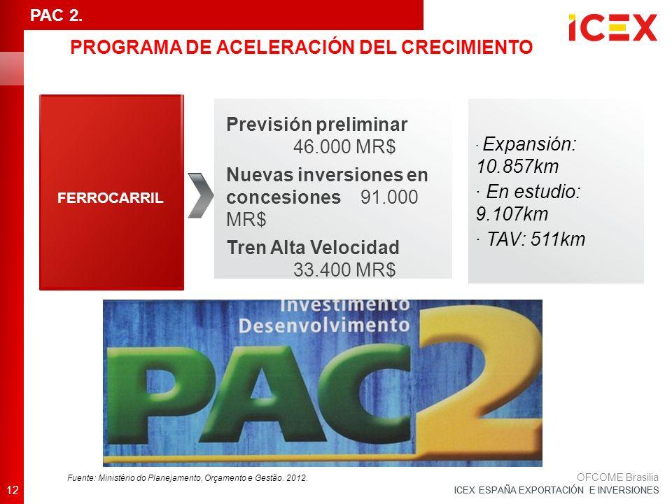 ICEX ESPAÑA EXPORTACIÓN E INVERSIONES 12 OFCOME Brasilia PROGRAMA DE ACELERACIÓN DEL CRECIMIENTO PAC 2.