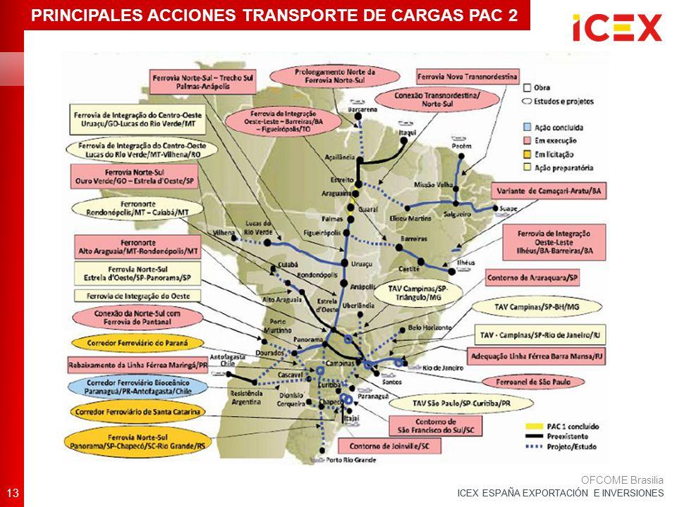 ICEX ESPAÑA EXPORTACIÓN E INVERSIONES 13 OFCOME Brasilia PRINCIPALES ACCIONES TRANSPORTE DE CARGAS PAC 2