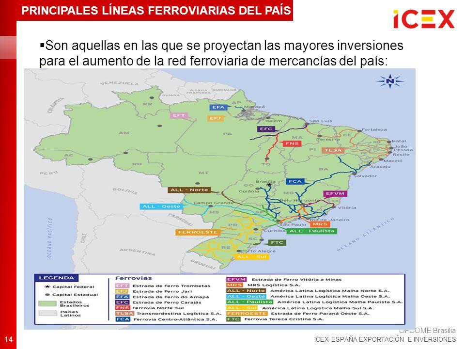 ICEX ESPAÑA EXPORTACIÓN E INVERSIONES 14 OFCOME Brasilia PRINCIPALES LÍNEAS FERROVIARIAS DEL PAÍS Son aquellas en las que se proyectan las mayores inversiones para el aumento de la red ferroviaria de mercancías del país:.