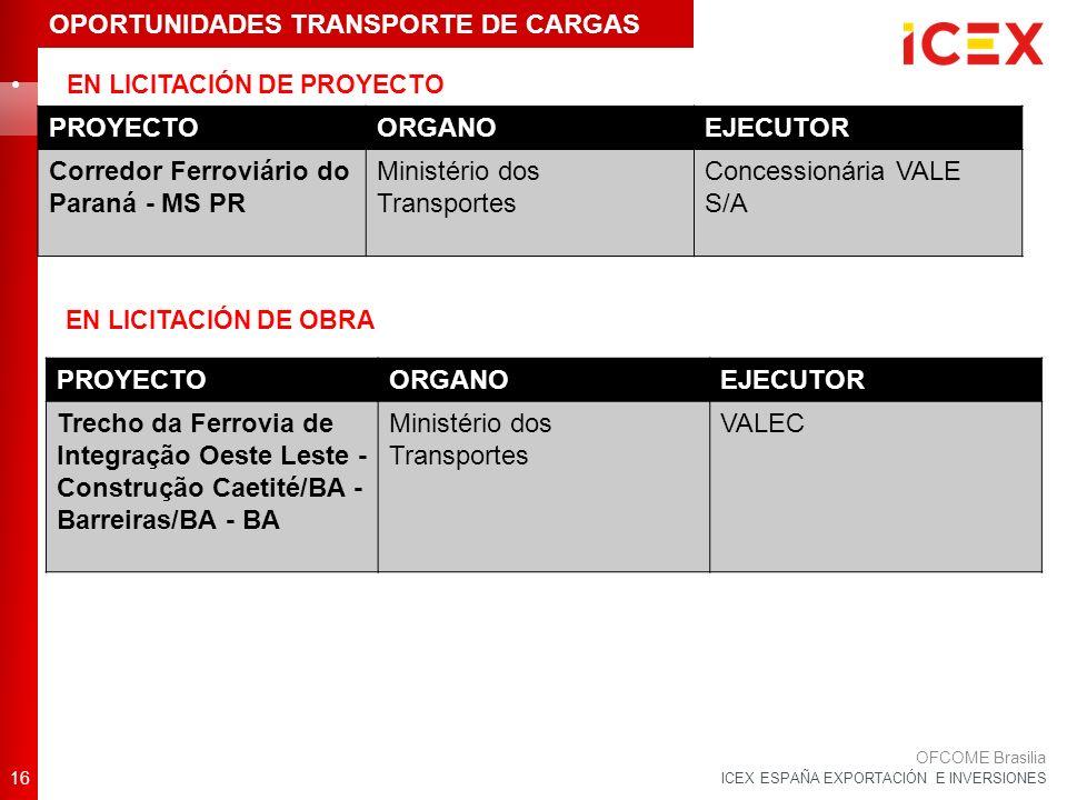 ICEX ESPAÑA EXPORTACIÓN E INVERSIONES PROYECTOORGANOEJECUTOR Corredor Ferroviário do Paraná - MS PR Ministério dos Transportes Concessionária VALE S/A 16 OFCOME Brasilia OPORTUNIDADES TRANSPORTE DE CARGAS EN LICITACIÓN DE PROYECTO EN LICITACIÓN DE OBRA PROYECTOORGANOEJECUTOR Trecho da Ferrovia de Integração Oeste Leste - Construção Caetité/BA - Barreiras/BA - BA Ministério dos Transportes VALEC