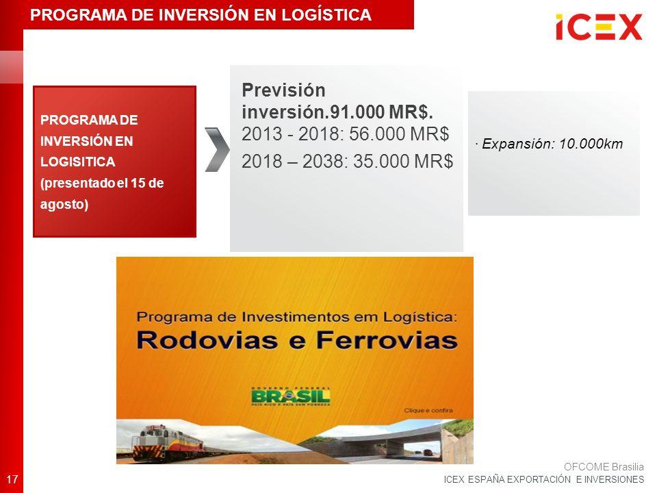 ICEX ESPAÑA EXPORTACIÓN E INVERSIONES 17 OFCOME Brasilia Previsión inversión.91.000 MR$.