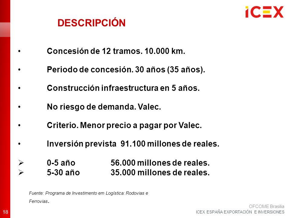 ICEX ESPAÑA EXPORTACIÓN E INVERSIONES Concesión de 12 tramos.