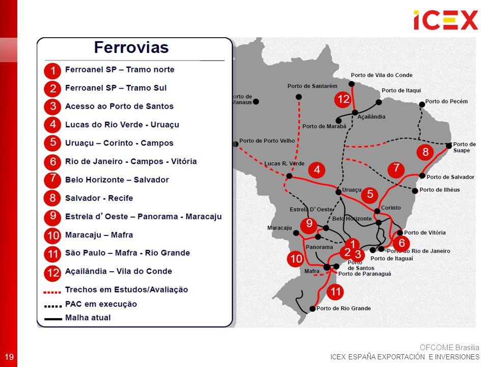 ICEX ESPAÑA EXPORTACIÓN E INVERSIONES 19 OFCOME Brasilia