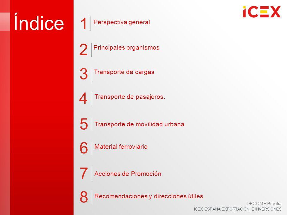 ICEX ESPAÑA EXPORTACIÓN E INVERSIONES OFCOME Brasilia Principales organismos 2 Transporte de cargas 3 Perspectiva general 1 Transporte de pasajeros.
