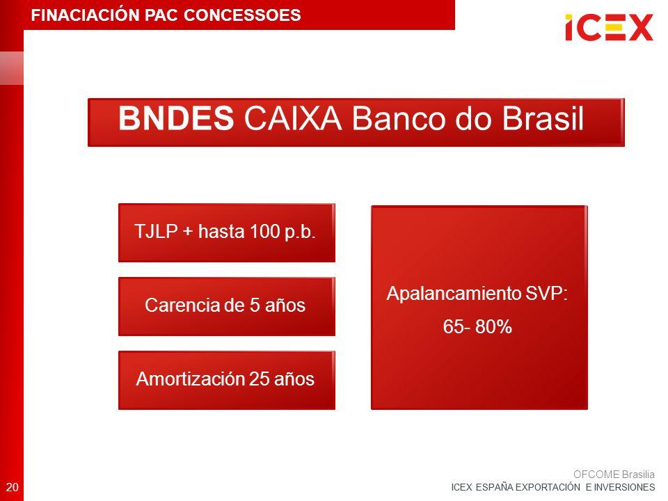 ICEX ESPAÑA EXPORTACIÓN E INVERSIONES 20 OFCOME Brasilia BNDES CAIXA Banco do Brasil TJLP + hasta 100 p.b.