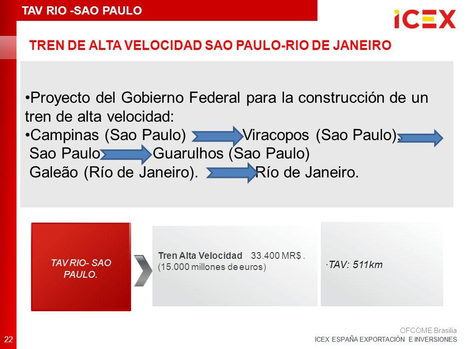 ICEX ESPAÑA EXPORTACIÓN E INVERSIONES TREN DE ALTA VELOCIDAD SAO PAULO-RIO DE JANEIRO 22 OFCOME Brasilia TAV RIO- SAO PAULO.