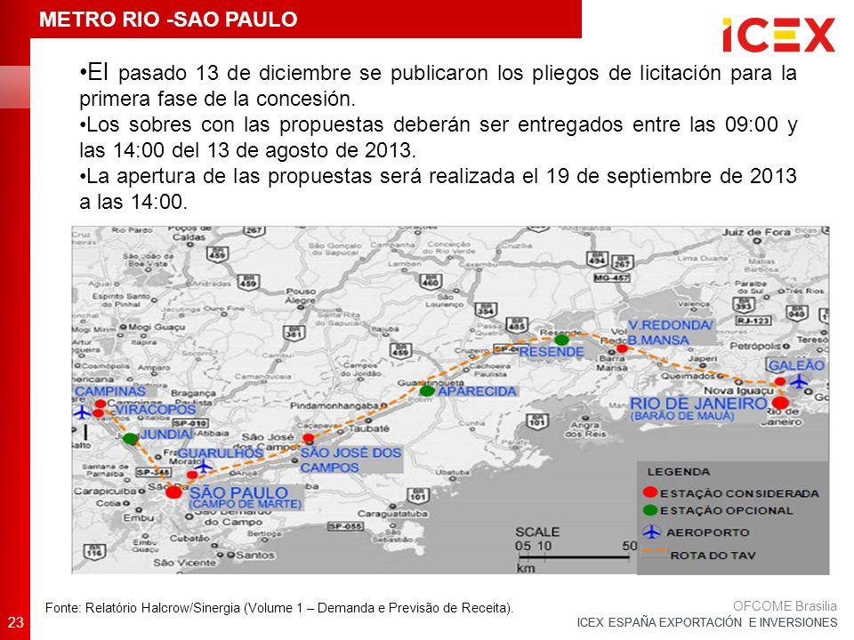 ICEX ESPAÑA EXPORTACIÓN E INVERSIONES 23 OFCOME Brasilia METRO RIO -SAO PAULO Fonte: Relatório Halcrow/Sinergia (Volume 1 – Demanda e Previsão de Receita).