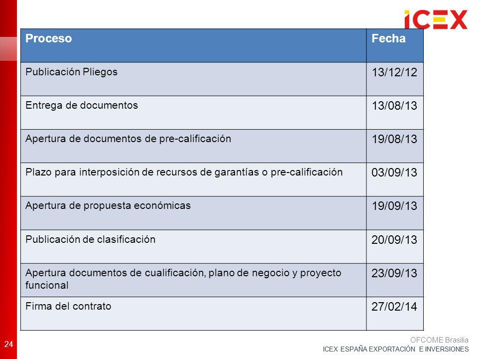 ICEX ESPAÑA EXPORTACIÓN E INVERSIONES 24 OFCOME Brasilia ProcesoFecha Publicación Pliegos 13/12/12 Entrega de documentos 13/08/13 Apertura de documentos de pre-calificación 19/08/13 Plazo para interposición de recursos de garantías o pre-calificación 03/09/13 Apertura de propuesta económicas 19/09/13 Publicación de clasificación 20/09/13 Apertura documentos de cualificación, plano de negocio y proyecto funcional 23/09/13 Firma del contrato 27/02/14