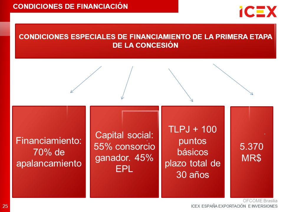ICEX ESPAÑA EXPORTACIÓN E INVERSIONES 25 OFCOME Brasilia CONDICIONES ESPECIALES DE FINANCIAMIENTO DE LA PRIMERA ETAPA DE LA CONCESIÓN CONDICIONES DE FINANCIACIÓN Financiamiento: 70% de apalancamiento.
