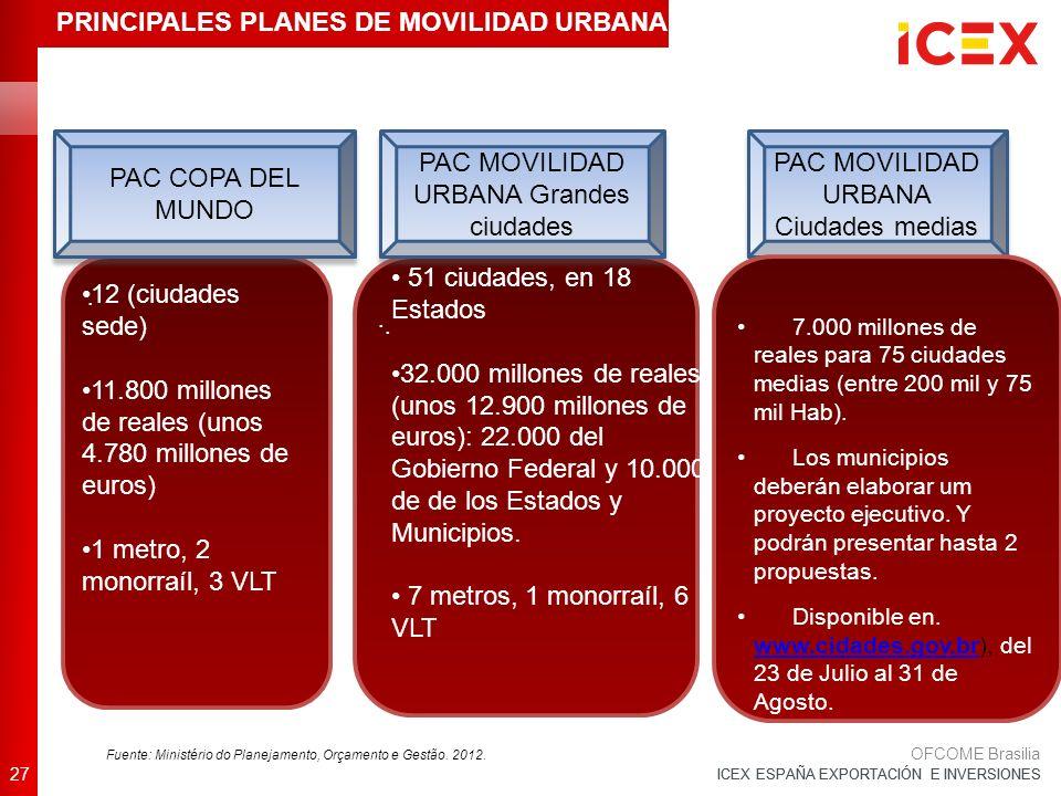 ICEX ESPAÑA EXPORTACIÓN E INVERSIONES 27 OFCOME Brasilia PRINCIPALES PLANES DE MOVILIDAD URBANA · ·.