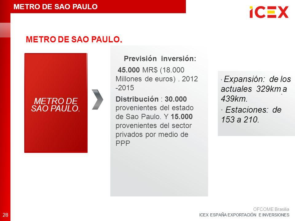 ICEX ESPAÑA EXPORTACIÓN E INVERSIONES METRO DE SAO PAULO. 28 OFCOME Brasilia METRO DE SAO PAULO.. · Expansión: de los actuales 329km a 439km. · Estaci