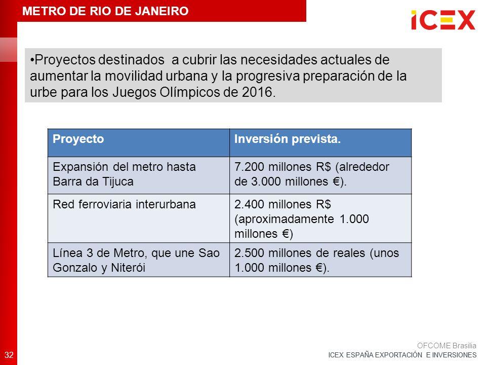 ICEX ESPAÑA EXPORTACIÓN E INVERSIONES 32 OFCOME Brasilia ProyectoInversión prevista.