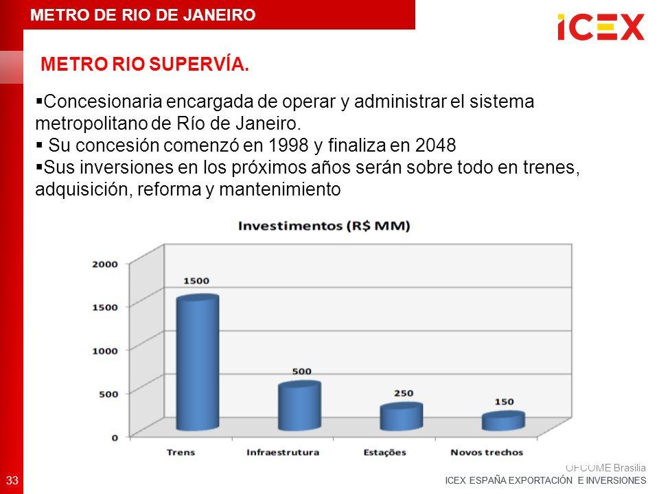 ICEX ESPAÑA EXPORTACIÓN E INVERSIONES METRO RIO SUPERVÍA. 33 OFCOME Brasilia Concesionaria encargada de operar y administrar el sistema metropolitano