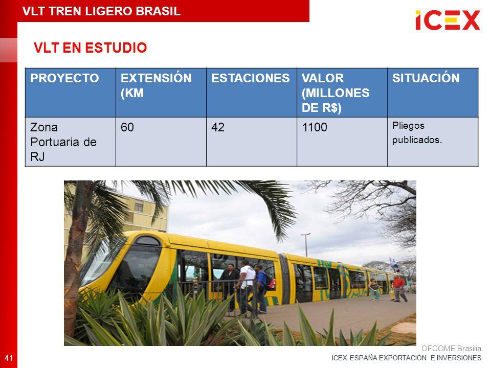 ICEX ESPAÑA EXPORTACIÓN E INVERSIONES PROYECTOEXTENSIÓN (KM ESTACIONESVALOR (MILLONES DE R$) SITUACIÓN Zona Portuaria de RJ 60421100 Pliegos publicado