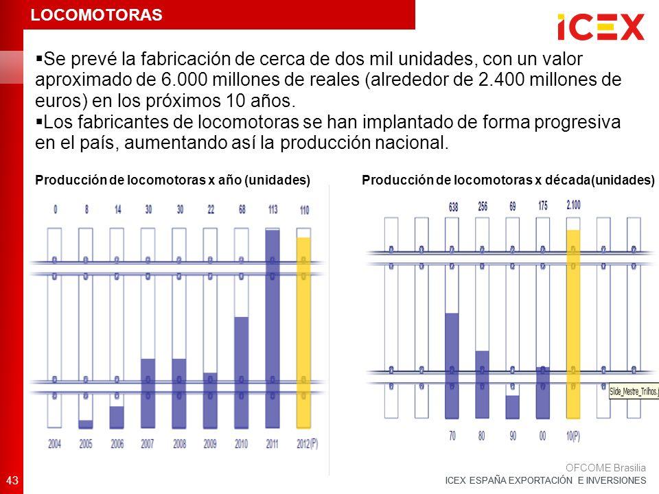 ICEX ESPAÑA EXPORTACIÓN E INVERSIONES Se prevé la fabricación de cerca de dos mil unidades, con un valor aproximado de 6.000 millones de reales (alrededor de 2.400 millones de euros) en los próximos 10 años.