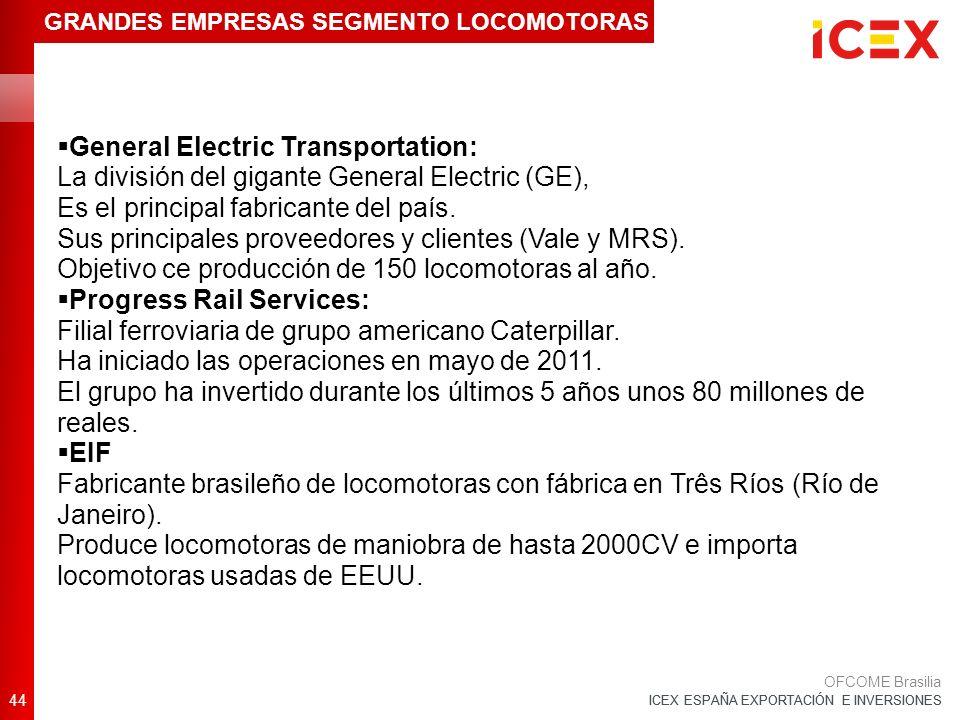 ICEX ESPAÑA EXPORTACIÓN E INVERSIONES General Electric Transportation: La división del gigante General Electric (GE), Es el principal fabricante del país.