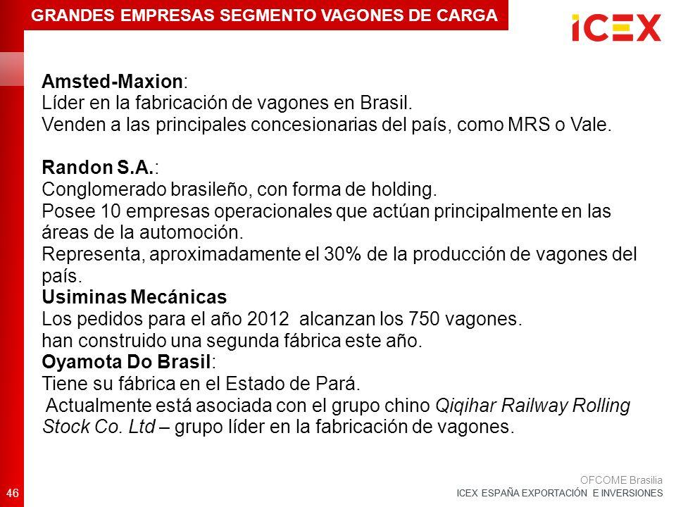 ICEX ESPAÑA EXPORTACIÓN E INVERSIONES Amsted-Maxion: Líder en la fabricación de vagones en Brasil.