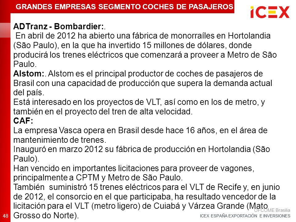 ICEX ESPAÑA EXPORTACIÓN E INVERSIONES ADTranz - Bombardier:. En abril de 2012 ha abierto una fábrica de monorraíles en Hortolandia (São Paulo), en la