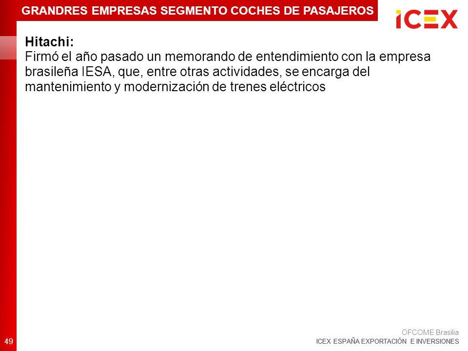ICEX ESPAÑA EXPORTACIÓN E INVERSIONES Hitachi: Firmó el año pasado un memorando de entendimiento con la empresa brasileña IESA, que, entre otras actividades, se encarga del mantenimiento y modernización de trenes eléctricos 49 OFCOME Brasilia GRANDRES EMPRESAS SEGMENTO COCHES DE PASAJEROS