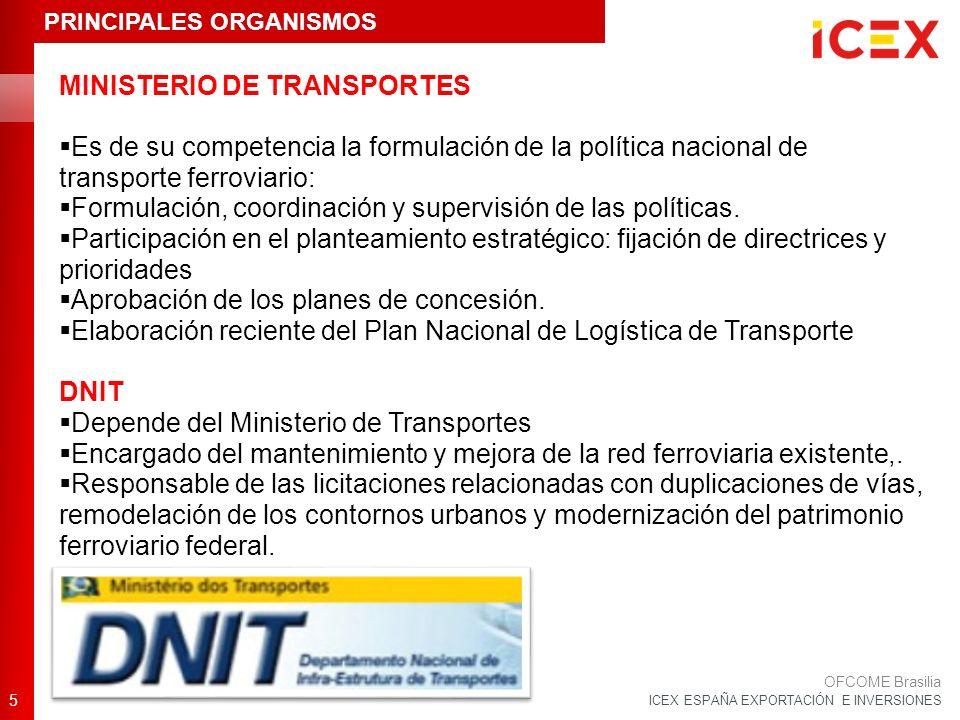 ICEX ESPAÑA EXPORTACIÓN E INVERSIONES MINISTERIO DE TRANSPORTES Es de su competencia la formulación de la política nacional de transporte ferroviario: Formulación, coordinación y supervisión de las políticas.