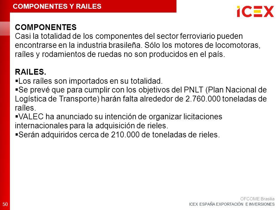 ICEX ESPAÑA EXPORTACIÓN E INVERSIONES COMPONENTES Casi la totalidad de los componentes del sector ferroviario pueden encontrarse en la industria brasileña.