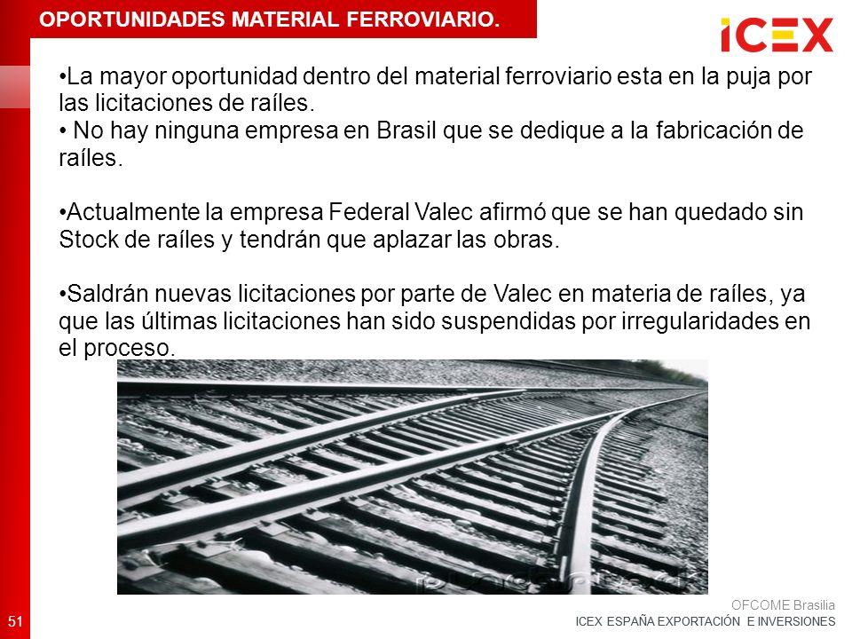 ICEX ESPAÑA EXPORTACIÓN E INVERSIONES La mayor oportunidad dentro del material ferroviario esta en la puja por las licitaciones de raíles. No hay ning