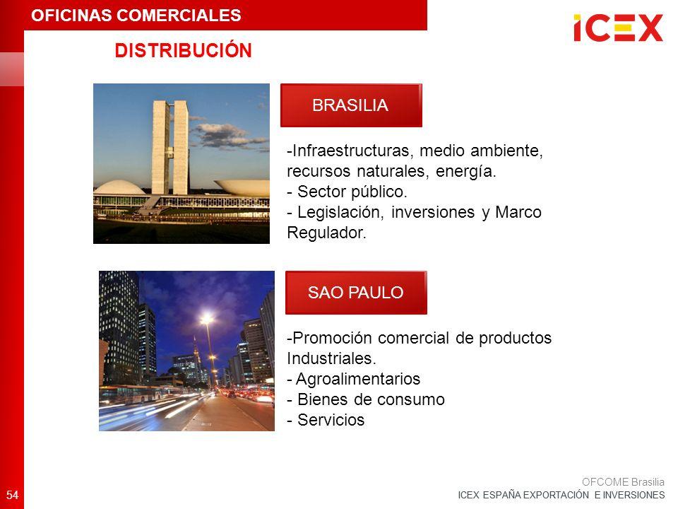 ICEX ESPAÑA EXPORTACIÓN E INVERSIONES 54 OFCOME Brasilia OFICINAS COMERCIALES BRASILIA -Infraestructuras, medio ambiente, recursos naturales, energía.