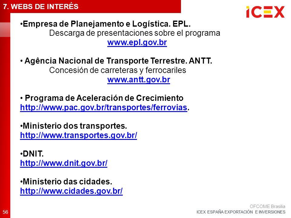 ICEX ESPAÑA EXPORTACIÓN E INVERSIONES Empresa de Planejamento e Logística. EPL. Descarga de presentaciones sobre el programa www.epl.gov.br Agência Na