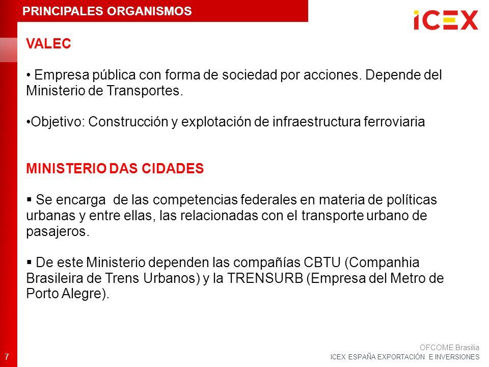 ICEX ESPAÑA EXPORTACIÓN E INVERSIONES VALEC Empresa pública con forma de sociedad por acciones.