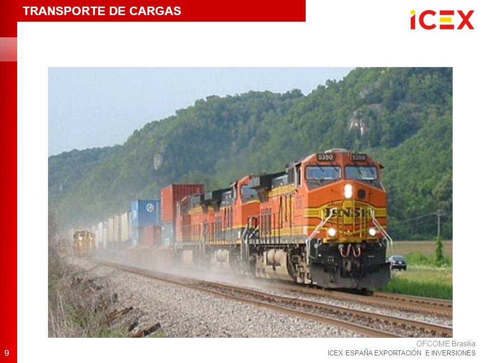 ICEX ESPAÑA EXPORTACIÓN E INVERSIONES 9 OFCOME Brasilia TRANSPORTE DE CARGAS