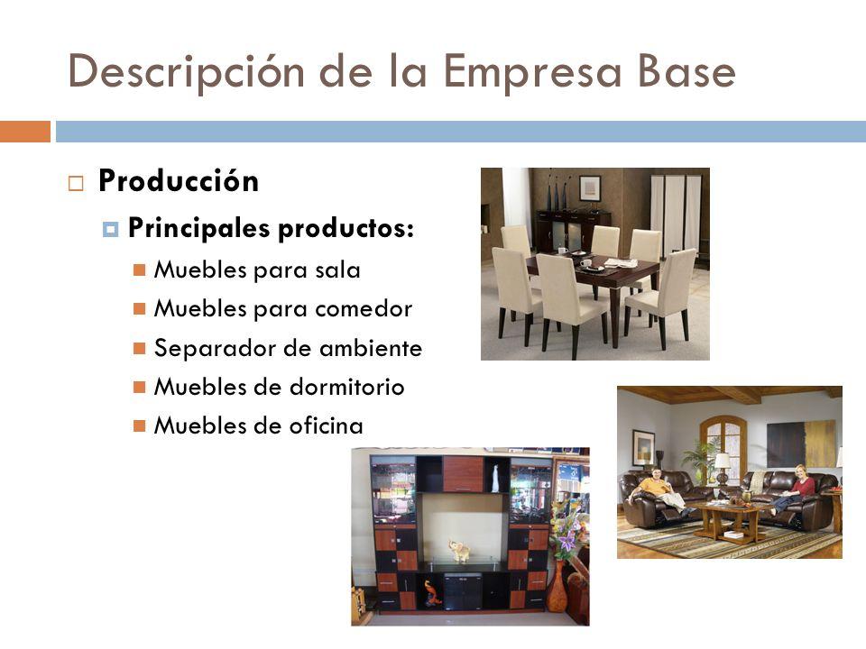 Descripción de la Empresa Base Producción Principales productos: Muebles para sala Muebles para comedor Separador de ambiente Muebles de dormitorio Muebles de oficina