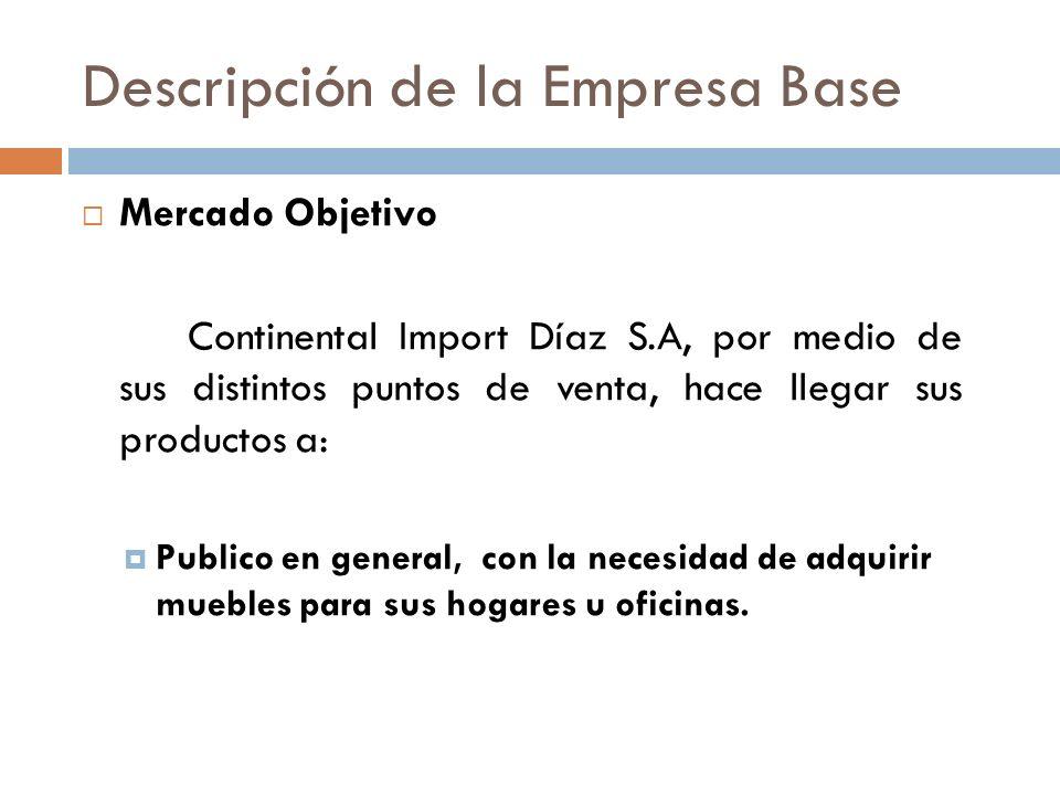 Descripción de la Empresa Base Mercado Objetivo Continental Import Díaz S.A, por medio de sus distintos puntos de venta, hace llegar sus productos a: Publico en general, con la necesidad de adquirir muebles para sus hogares u oficinas.