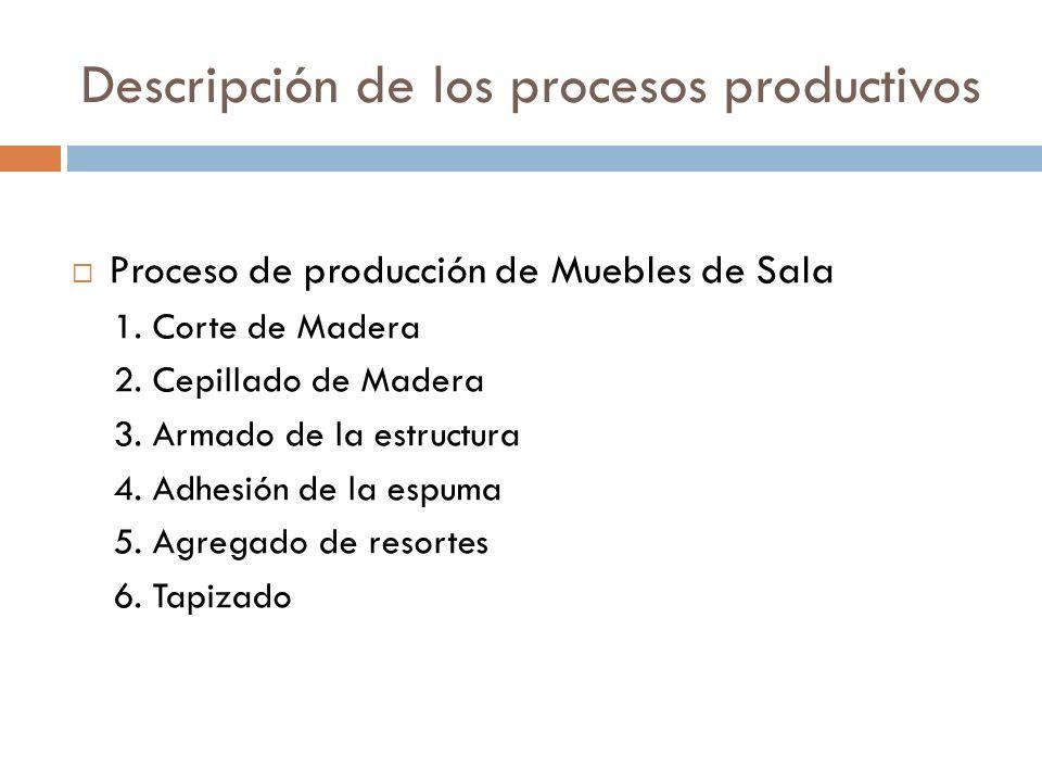 Descripción de los procesos productivos Proceso de producción de Muebles de Sala 1.