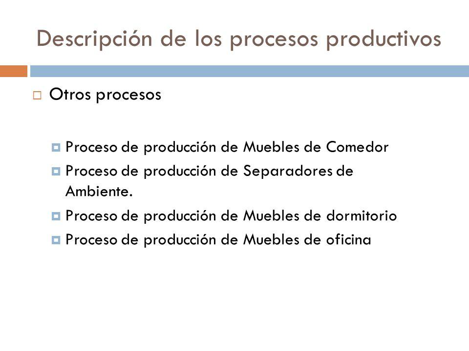 Descripción de los procesos productivos Otros procesos Proceso de producción de Muebles de Comedor Proceso de producción de Separadores de Ambiente.