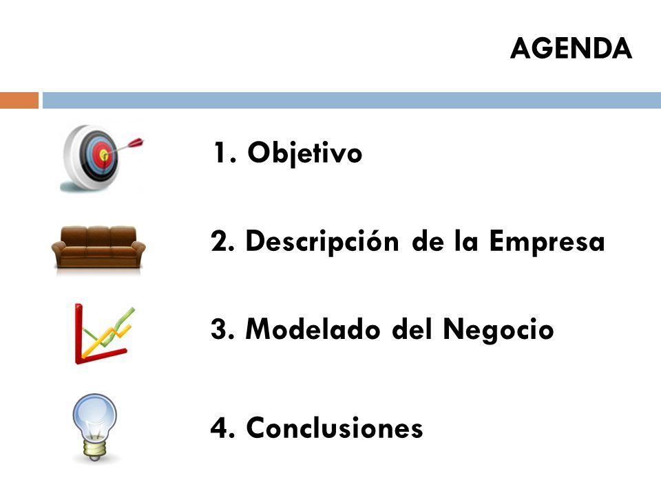 1. Objetivo 2. Descripción de la Empresa 3. Modelado del Negocio 4. Conclusiones AGENDA